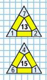Страница 94 учебник Математика 1 класс 2 часть Моро задание на полях 2