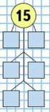 Страница 95 учебник Математика 1 класс 2 часть Моро задание на полях